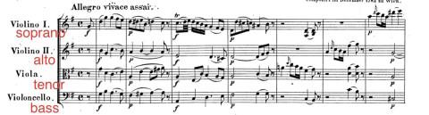 IMSLP64136-PMLP05221-Mozart_Werke_Breitkopf_Serie_14_KV387